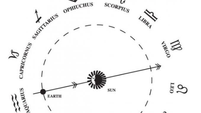 Zodiak Babilonia