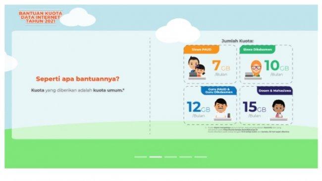 Bantuan Kuota Internet Gratis Cair 11-15 September 2021, Ini Syarat dan Besaran Kuotanya