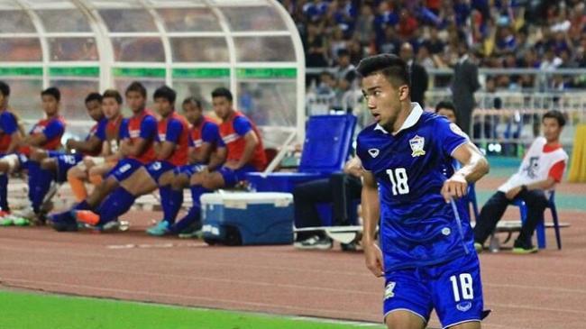 Indonesia Tanpa Wakil, Messi dari Thailand Bersaing dengan Bintang Timnas Brasil di Nominasi Gol AFC
