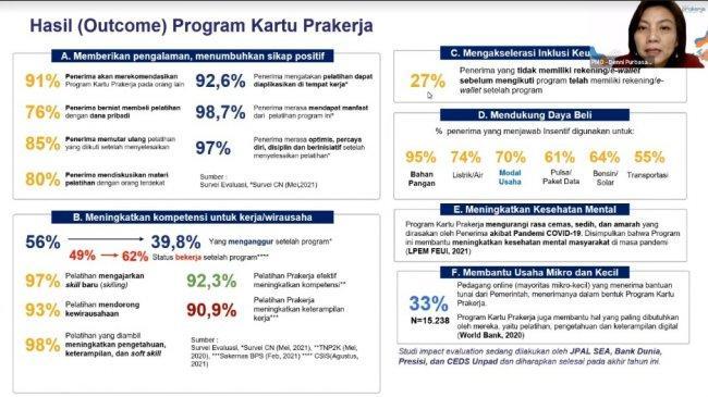 Program Kartu Prakerja Bidik Kesejahteraan Masyarakat NTB