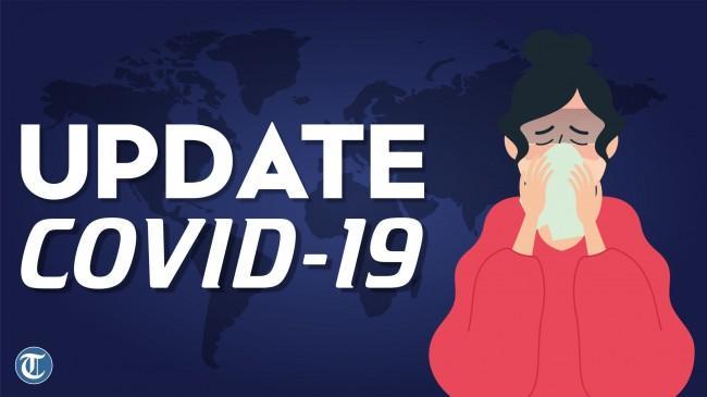 Kasus Harian Indonesia 29 Agustus 2021 Peringkat ke-6 di Dunia dengan 7.427 Positif