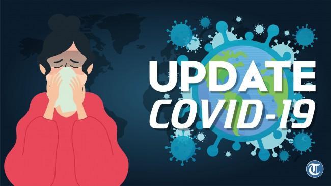 BREAKING NEWS Update Corona Indonesia 9 September 2021: Tambah 5.990 Kasus, Total 4.153.355 Positif