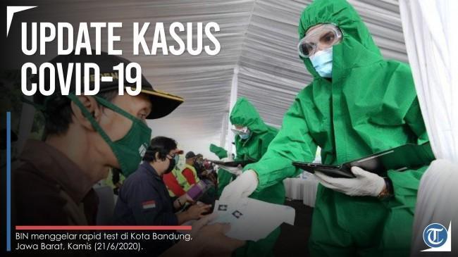 BREAKING NEWS Update Corona Indonesia 23 Oktober 2021: Ada 802 Kasus Positif Baru, Meninggal 23 Jiwa