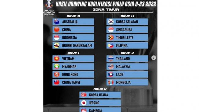 Media China Sebut Timnas U-23 Indonesia Lebih Kuat dari Vietnam di Kualifikasi Piala Asia U-23 2022