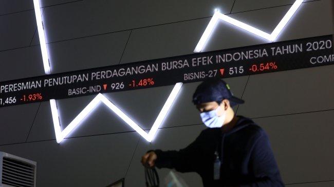 Kasus Covid-19 di Indonesia Turun, Sentimen Positif ke Pasar Keuangan