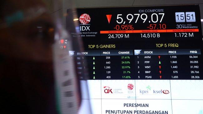 Saham-saham Pilihan Hari Ini di Tengah Potensi Kelesuan IHSG