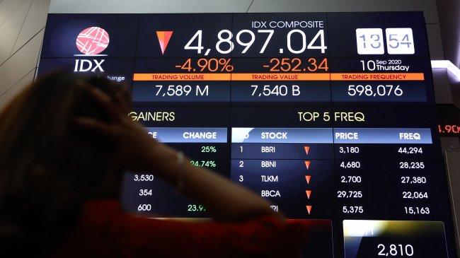 Selain Kedisiplinan, Trader Pemula Perlu Kuasai 10 Hal Ini untuk Survive di Pasar Modal