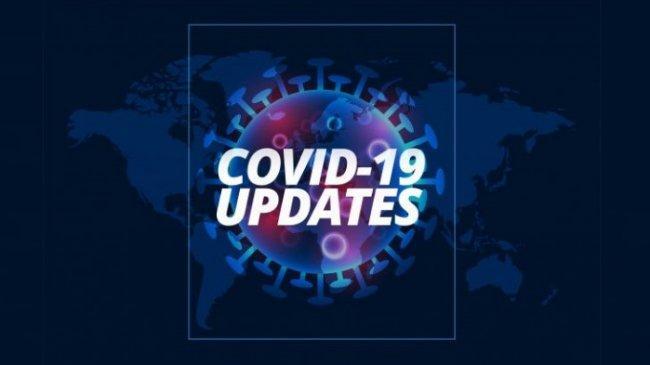Sebaran Penambahan Kasus Corona 6 Oktober 2021 di 34 Provinsi: Jakarta Tertinggi Tambah 203 Kasus