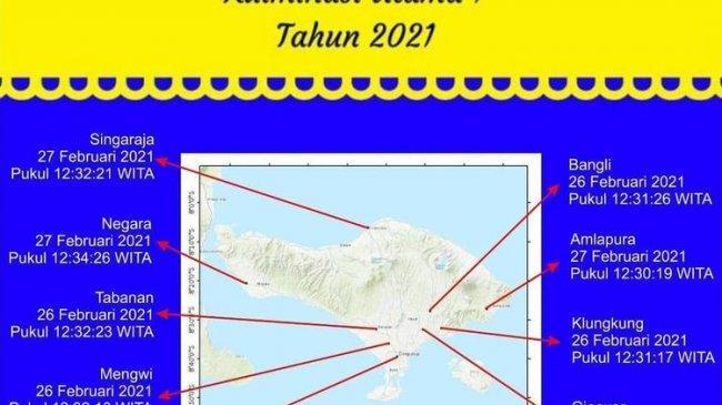 jadwal-kulminasi-utama-di-wilayah-bali-26-dan-27-februari-2021.jpg