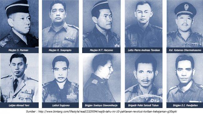 Mengenal 7 Pahlawan Revolusi Korban Pengkhianatan Gerakan 30 September, Berikut Sejarah Singkat G30S