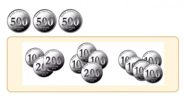 Kunci Jawaban Tema 3 Kelas 2 SD Halaman 98, 99, 100 dan 101 Pecahan Uang yang Senilai