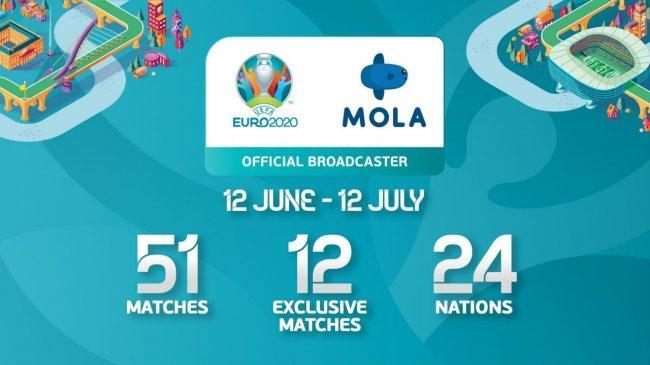 Cara Berlangganan Mola TV untuk Nonton Siaran Langsung EURO 2020, Hanya Rp 25 Ribu