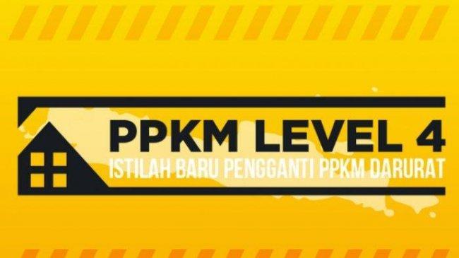 Daftar Wilayah PPKM Level 4, 3, 2 di Jawa-Bali Terbaru, Berlaku hingga 13 September 2021
