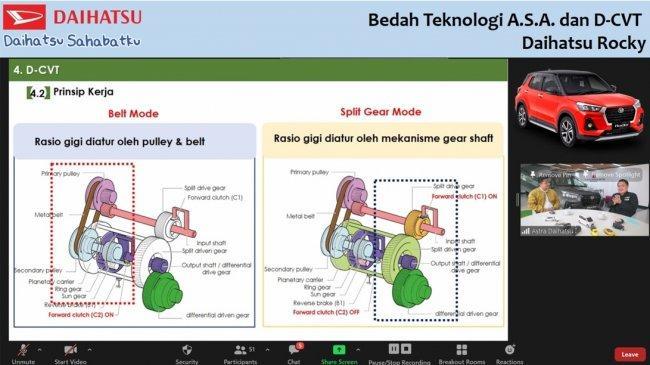 Bedah Fitur Canggih ASA dan D-CVT di Daihatsu Rocky