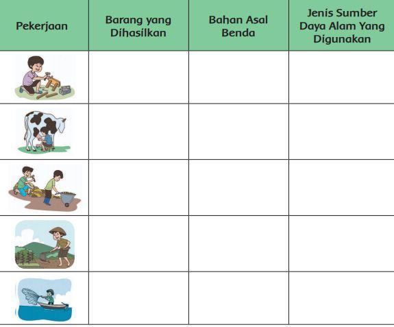 Buku Tematik Tema 4 Kelas 4 SD Halaman 73