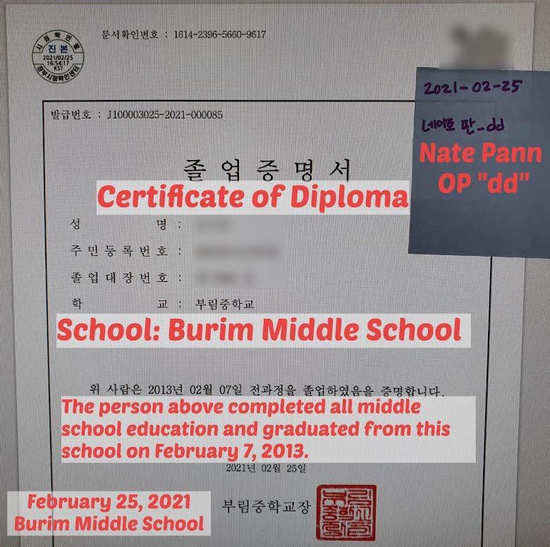 Sertifikat kelulusan anonim dari Sekolah Menengah Burim.