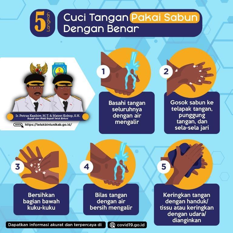 9 Poster Gambar Cara Mencuci Tangan Edukasi Cegah Virus Corona Covid 19 Bisa Dibagikan Ke Medsos Tribun Manado