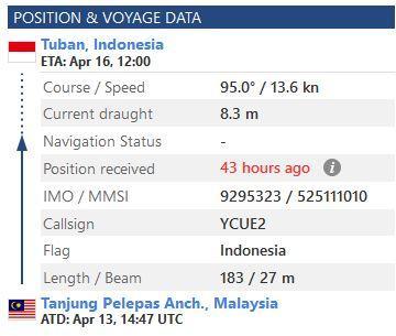 Data pelayaran MT Queen Majesty