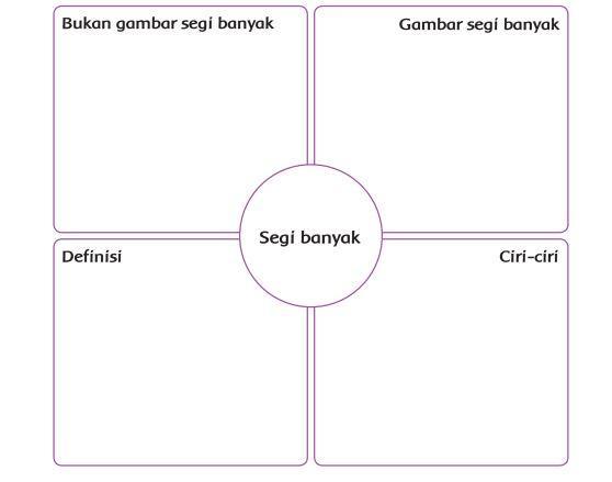 Diagram halaman 21 Buku Tematik Kelas 4 SD Tema 1.