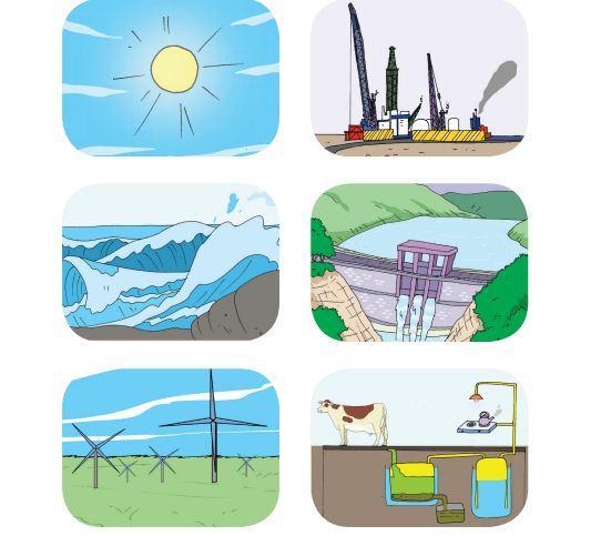 Energi Alternatif, Buku Tematik Subtema 3 Pembelajaran 3 Kelas 4 Tema 9.