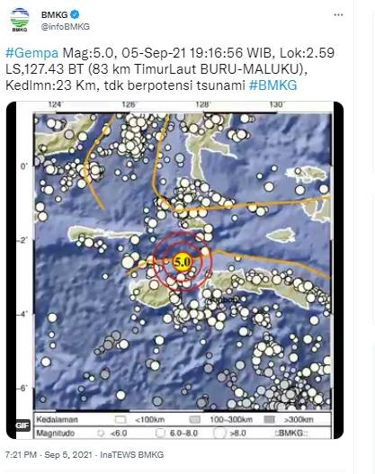 Gempa Bumi Minggu, 5 September 2021.