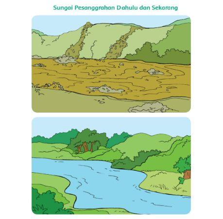 Halaman 112 Buku Tematik Tema 6 Kelas 4 SD.