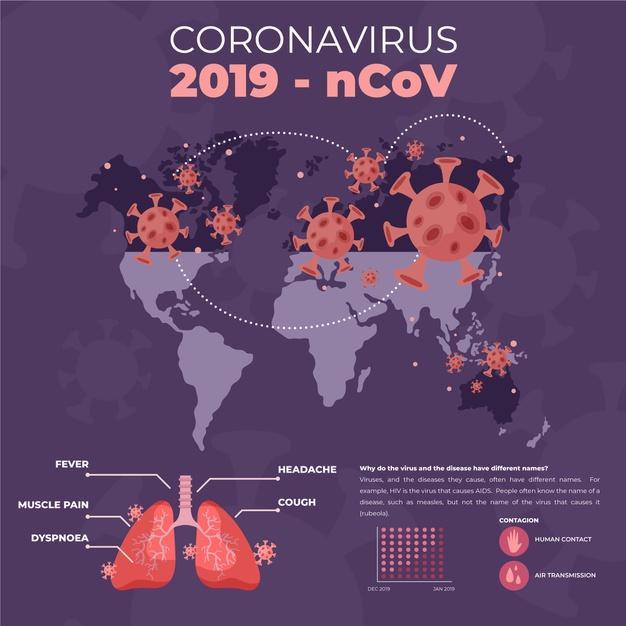 Ilustrasi virus corona 11