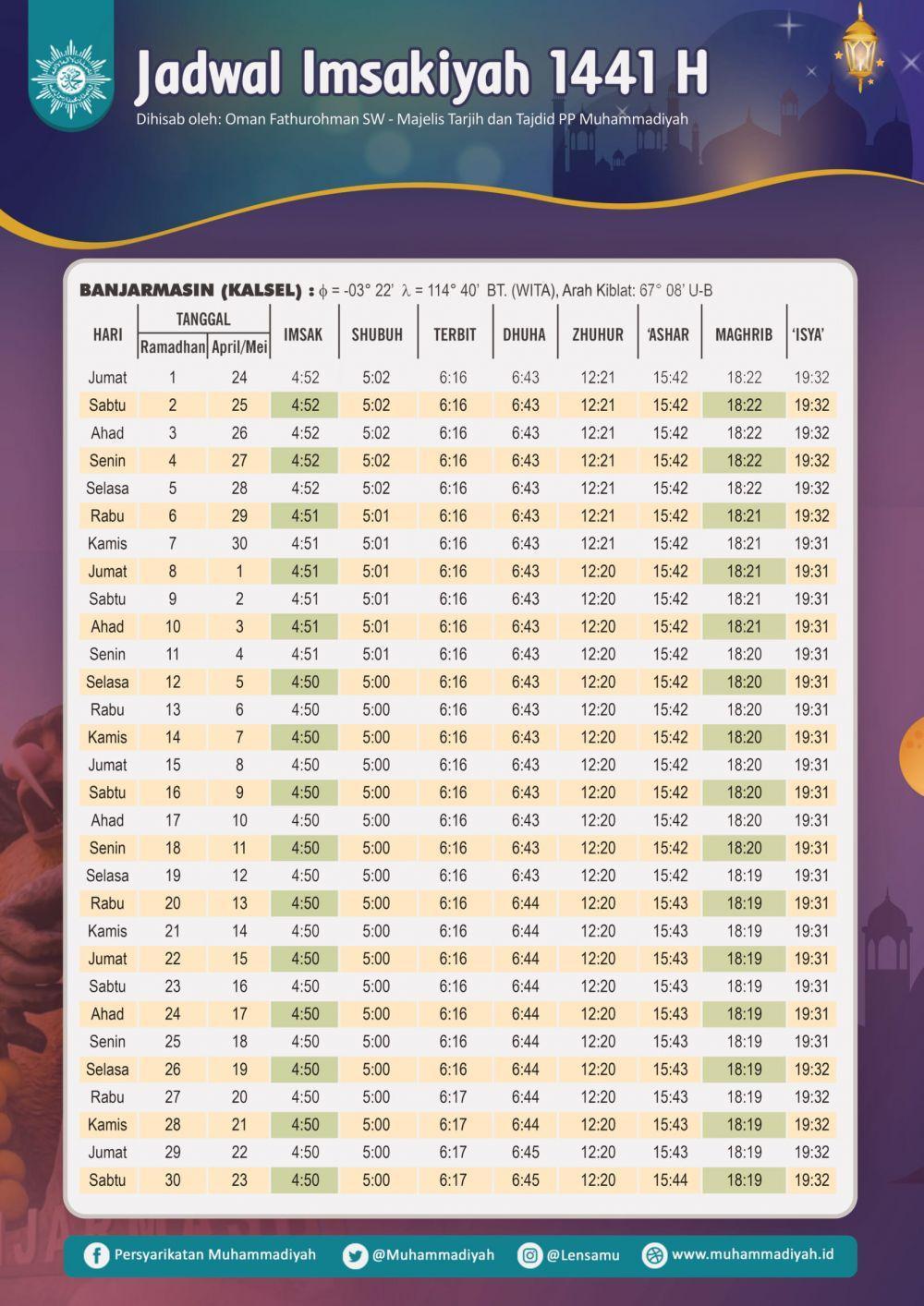 Jadwal Imsakiyah dan Buka Puasa Ramadan 1441 H/2020 M, Banjarmasin