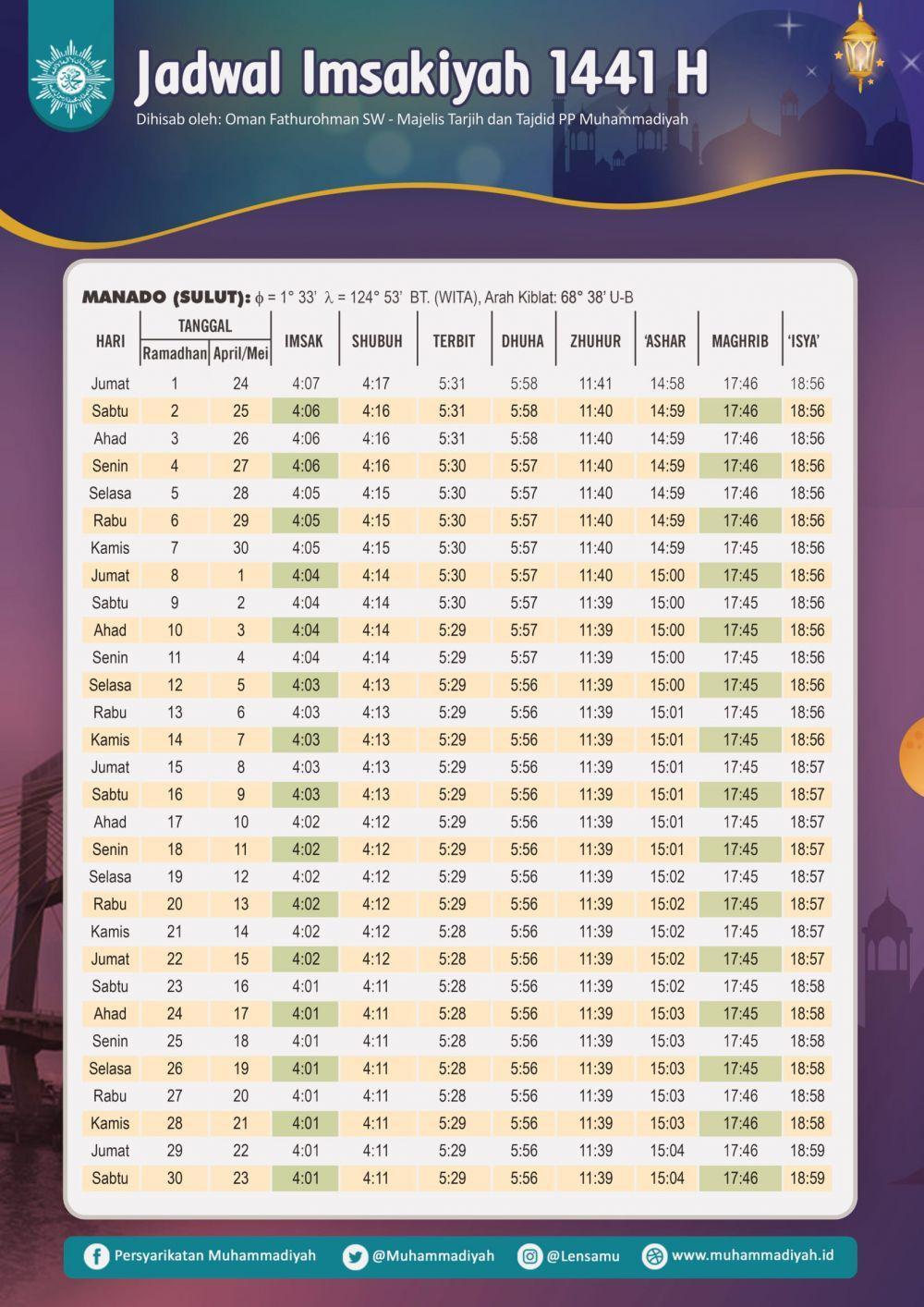 Jadwal Imsakiyah dan Buka Puasa Ramadan 1441 H/2020 M, Manado