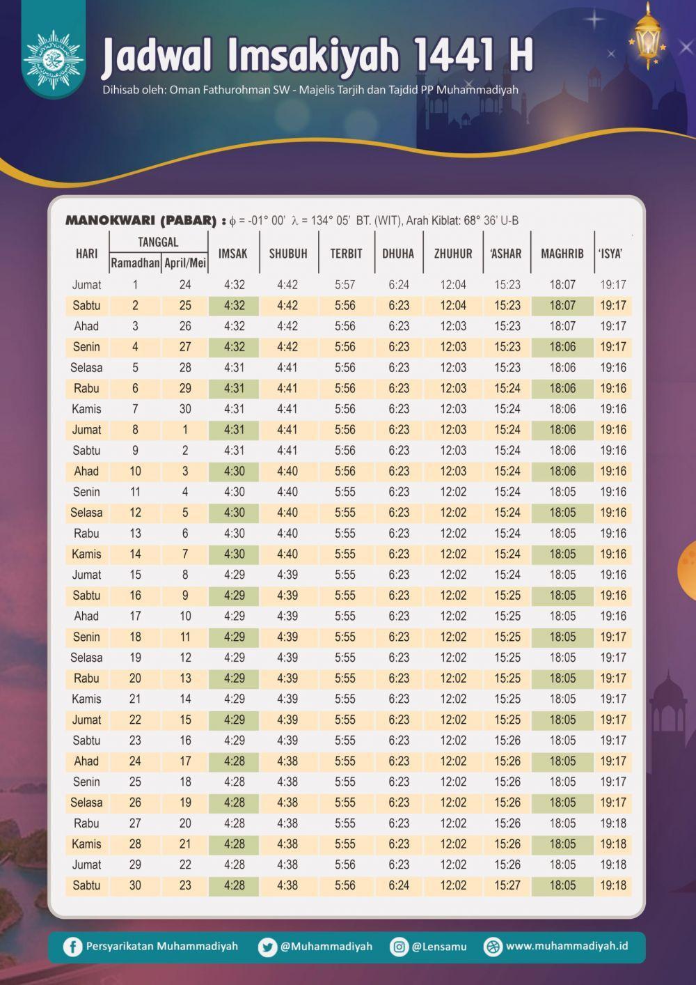 Jadwal Imsakiyah dan Buka Puasa Ramadan 1441 H/2020 M, Manokwari