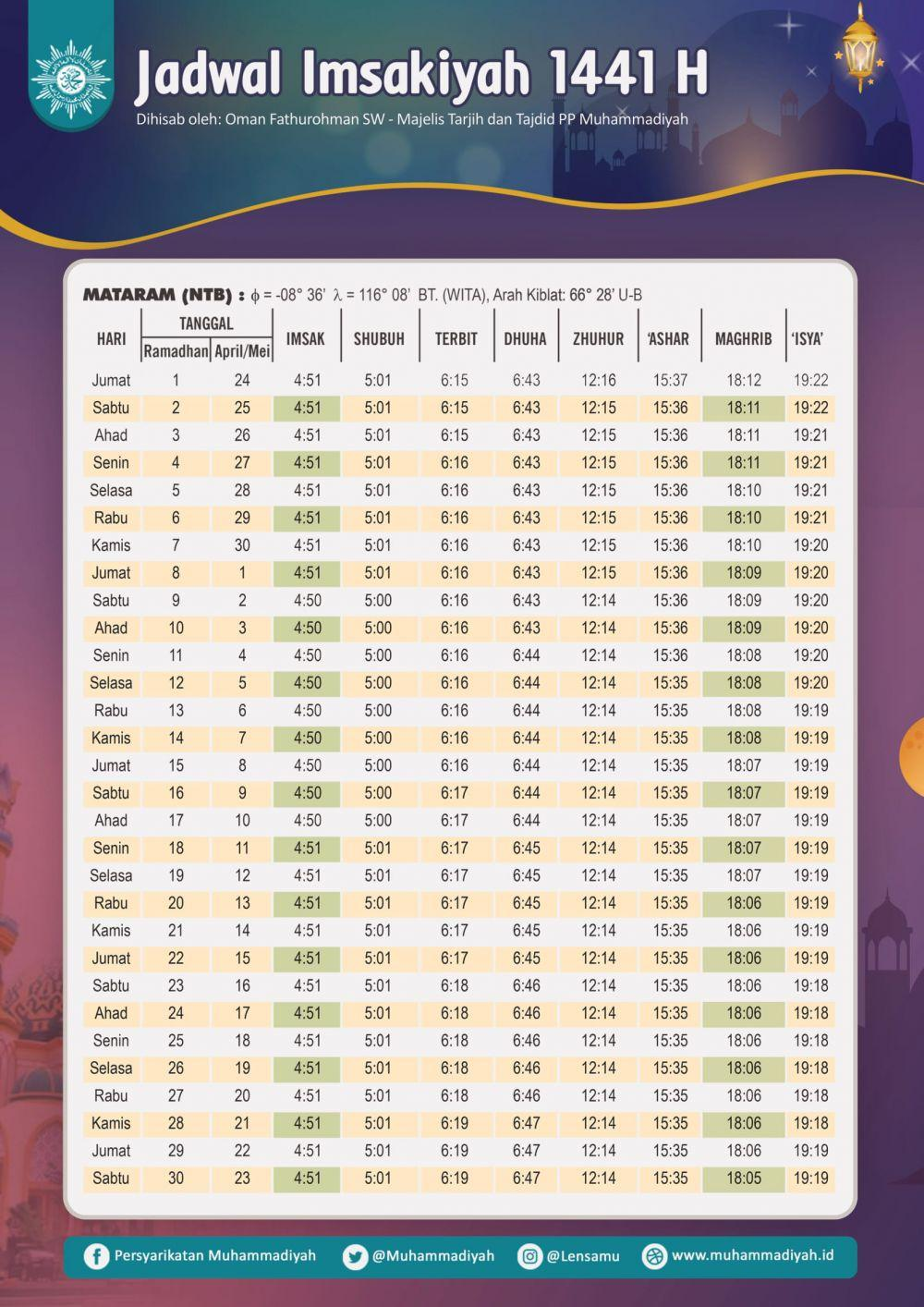 Jadwal Imsakiyah dan Buka Puasa Ramadan 1441 H/2020 M, Mataram