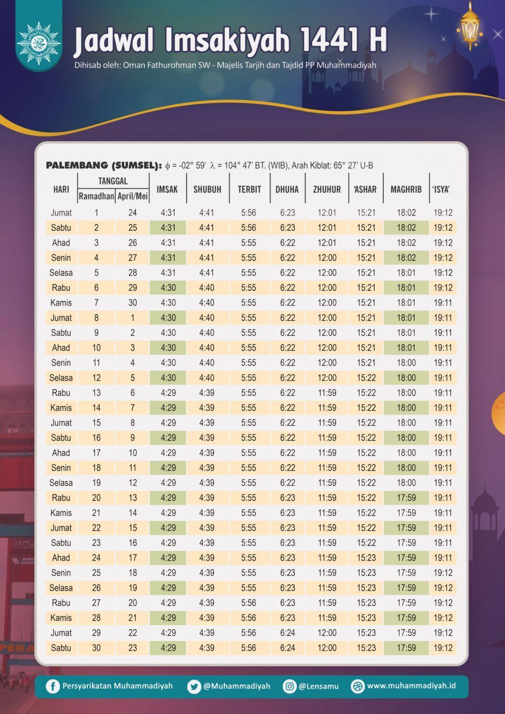 Jadwal Imsakiyah dan Buka Puasa Ramadan 1441 H/2020 M, Palembang