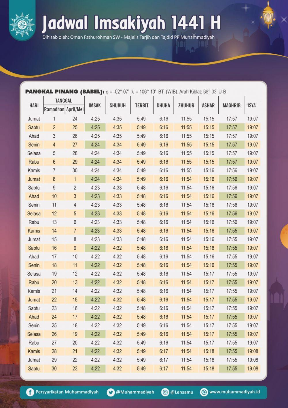 Jadwal Imsakiyah dan Buka Puasa Ramadan 1441 H/2020 M, Pangkal Pinang