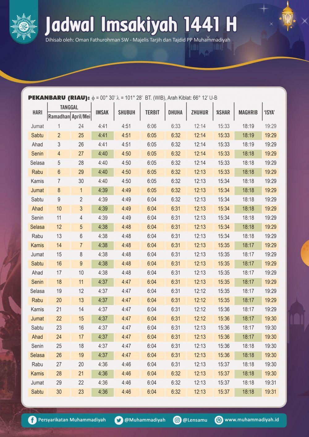 Jadwal Imsakiyah dan Buka Puasa Ramadan 1441 H/2020 M, Pekanbaru