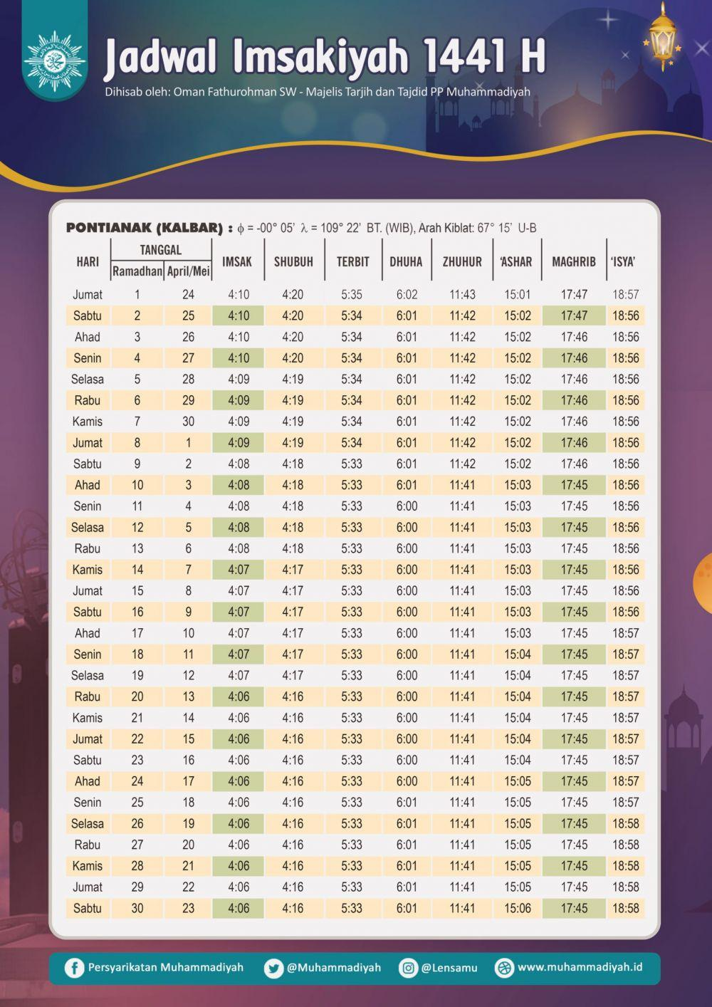 Jadwal Imsakiyah dan Buka Puasa Ramadan 1441 H/2020 M, Pontianak