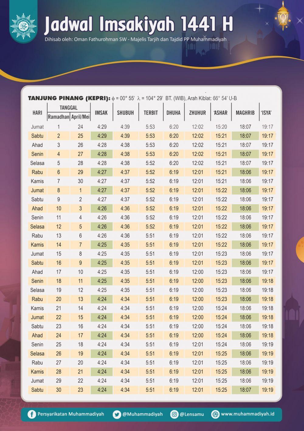 Jadwal Imsakiyah dan Buka Puasa Ramadan 1441 H/2020 M, Tanjung Pinang