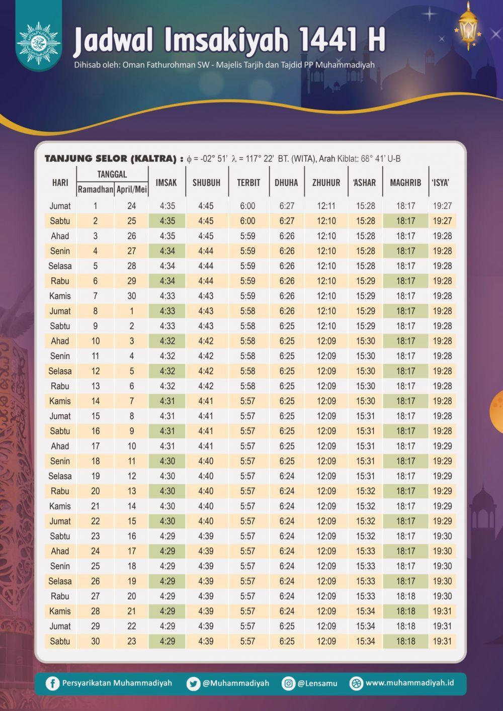 Jadwal Imsakiyah dan Buka Puasa Ramadan 1441 H/2020 M, Tanjung Selor