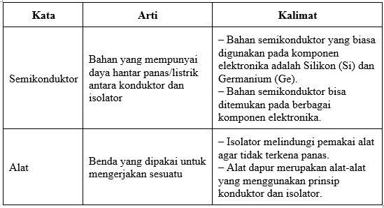Jawaban Tema 6 Kelas 5 halaman 139