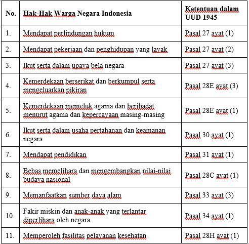 Jawaban Tema 6 Kelas 6 halaman 48
