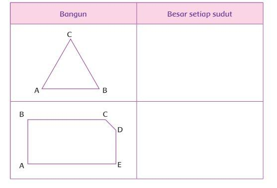 Kunci Jawaban Halaman 115 tematik kelas 4 SD tema 1.