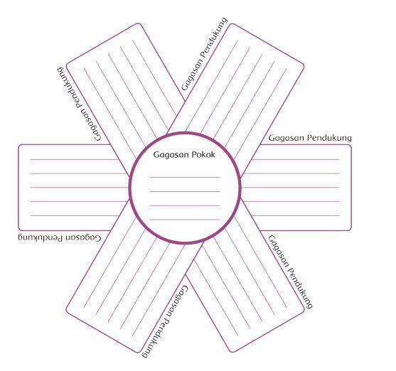 Kunci Jawaban Tema 1 Kelas 4 SD Halaman 6