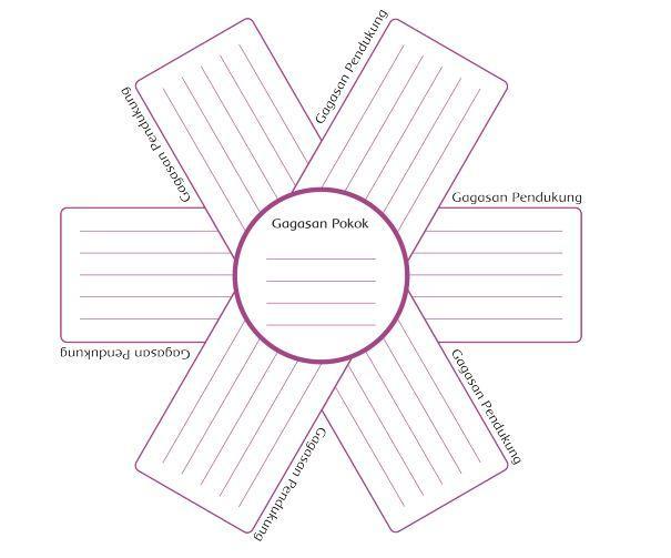 Kunci Jawaban Tema 1 Kelas 4 SD Halaman 42-44