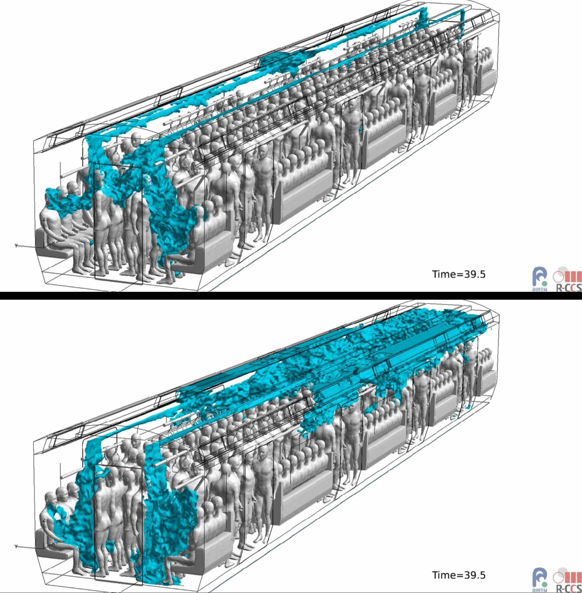 Perbedaan tingkat ventilasi udara dalam kereta dengan jendela terbuka (atas) dan tertutup (di bawah), seperti yang ditunjukkan oleh simulasi yang dilakukan menggunakan model yang digerakkan supercomputer