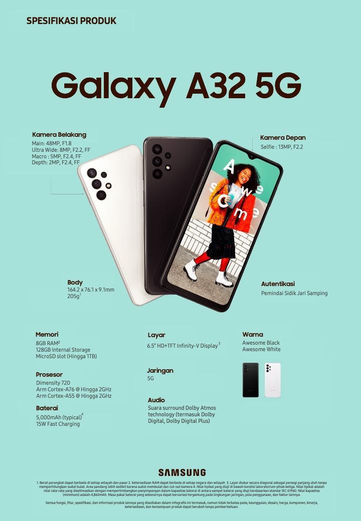 Samsung Galaxy A32 5G resmi meluncur.
