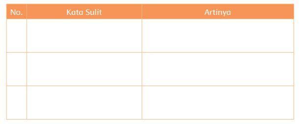 Tabel di Halaman 2 Buku Tematik Kelas 4 SD tema 7