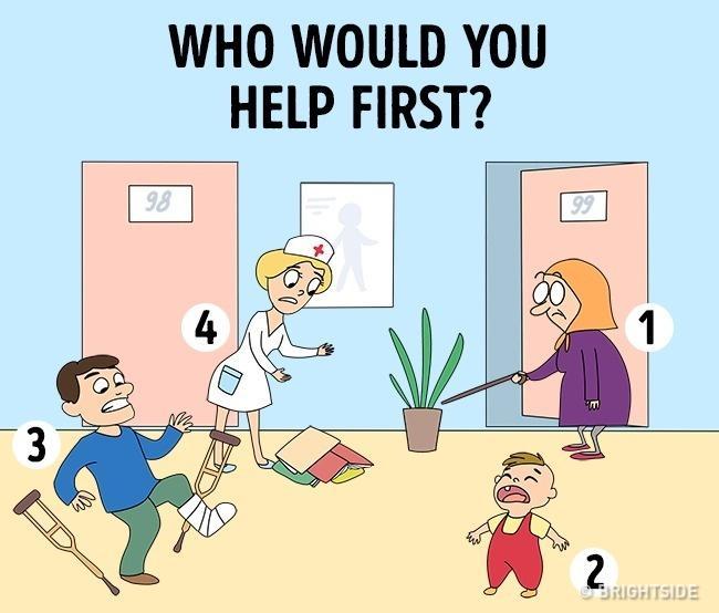 Tes kepribadian - Siapa orang pertama yang akan kamu tolong?