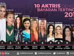 10-aktris-dengan-bayaran-tertinggi-di-tahun-2015_20160317_131256.jpg
