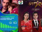 acara-tv-hari-ini-selasa-20-agustus-2019-ishq-mein-marjawan-di-antv-hingga-dstar-top-6-di-indosiar.jpg