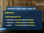 awal-tahun-2017-tarif-listrik-naik-lagi_20170107_151344.jpg