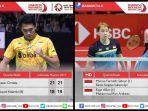 babak-perempatfinal-indonesia-masters-2019-hari-ini.jpg